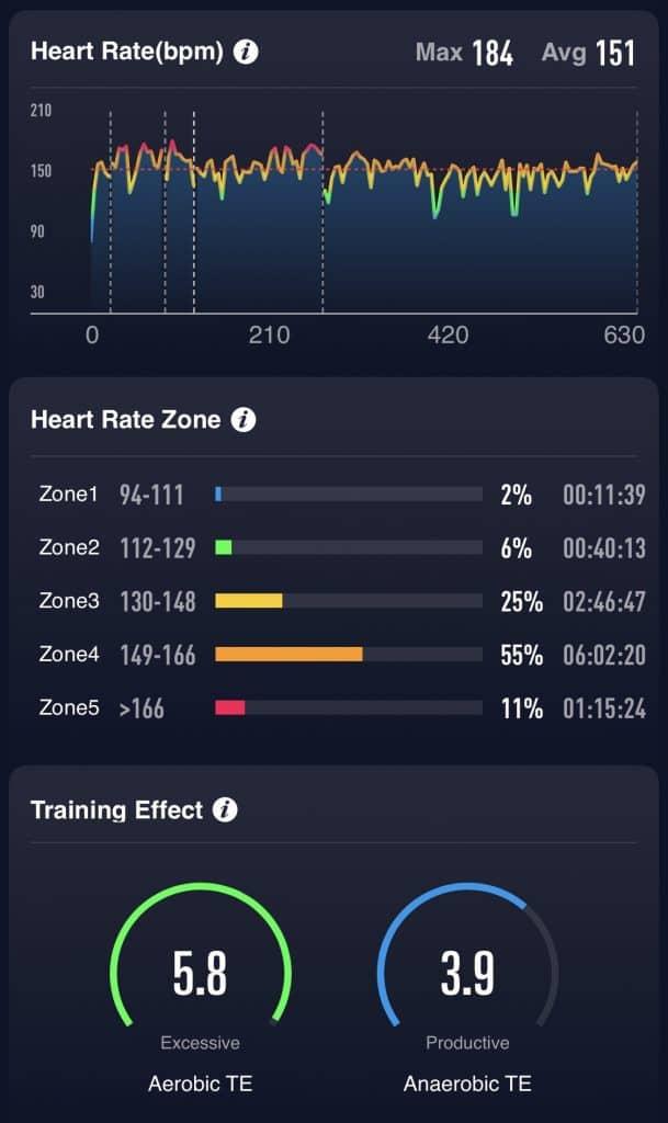 Coros APEX In-Depth Review 2021: The Pragmatic Running GPS Watch 7