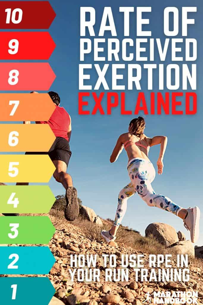 rate of perceived exertion RPE