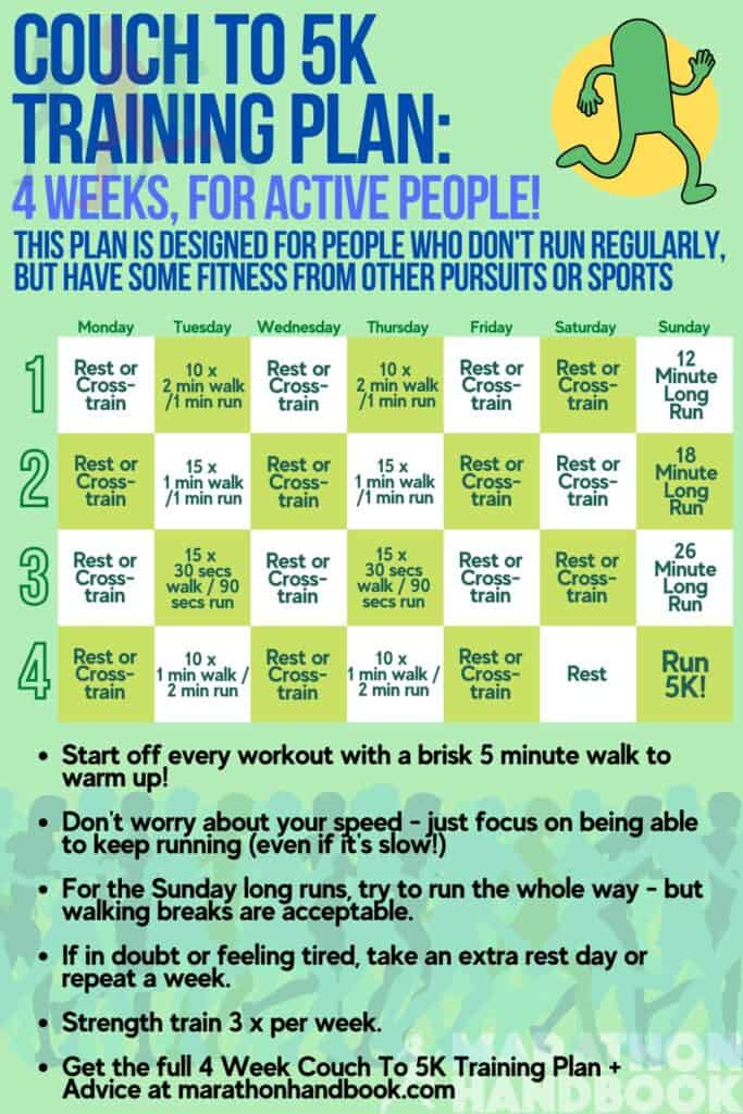 couch-to-5k-4-weeks
