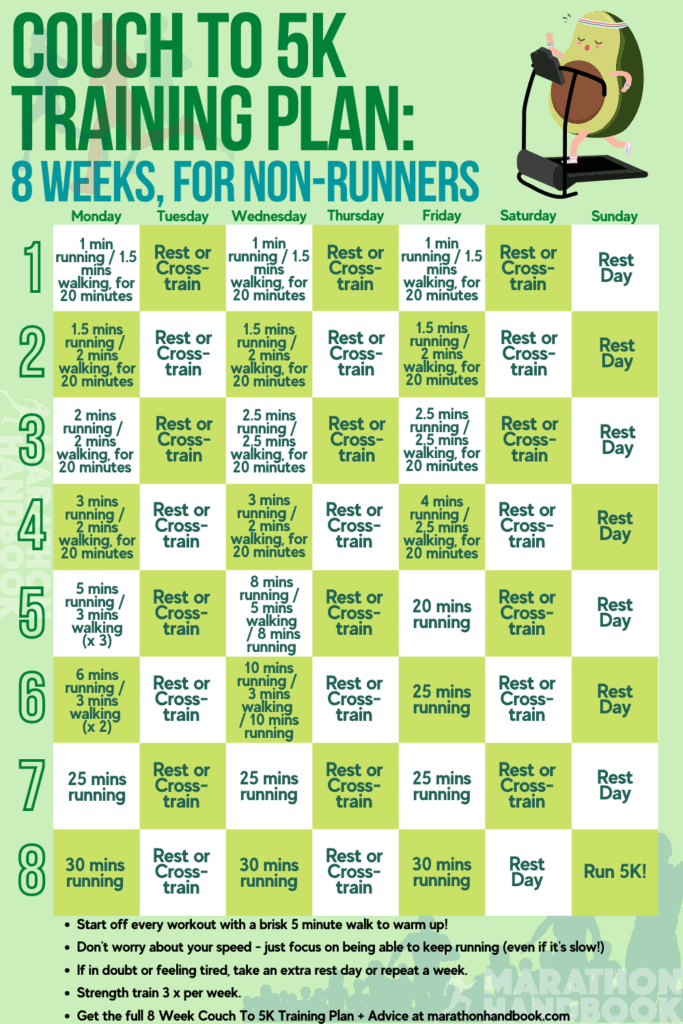 couch to 5k training plan 8 weeks